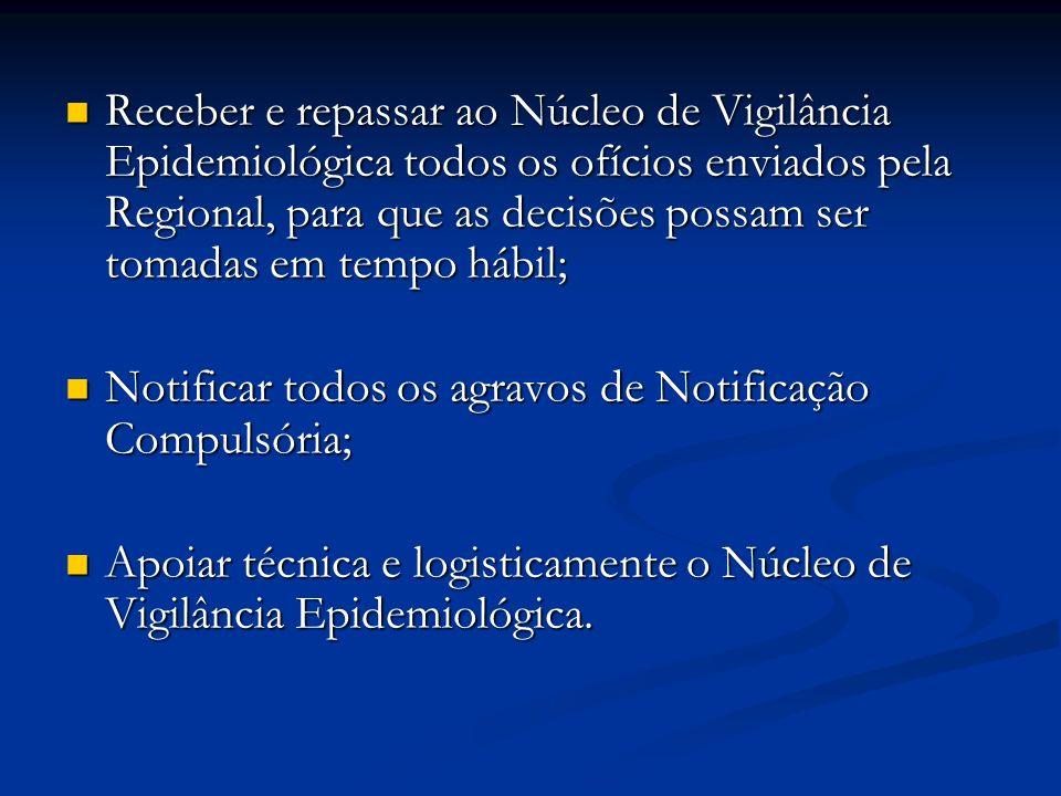 Receber e repassar ao Núcleo de Vigilância Epidemiológica todos os ofícios enviados pela Regional, para que as decisões possam ser tomadas em tempo há