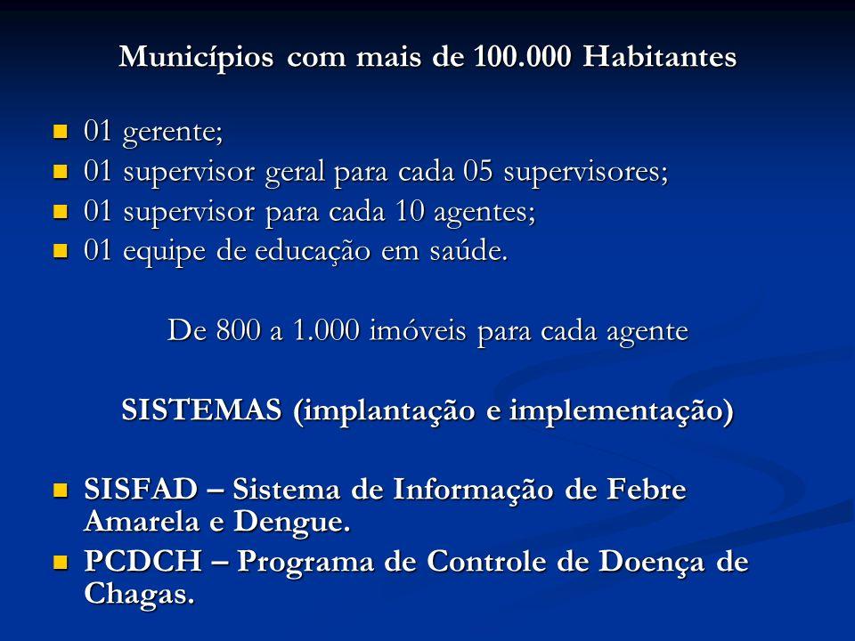 Municípios com mais de 100.000 Habitantes 01 gerente; 01 gerente; 01 supervisor geral para cada 05 supervisores; 01 supervisor geral para cada 05 supervisores; 01 supervisor para cada 10 agentes; 01 supervisor para cada 10 agentes; 01 equipe de educação em saúde.