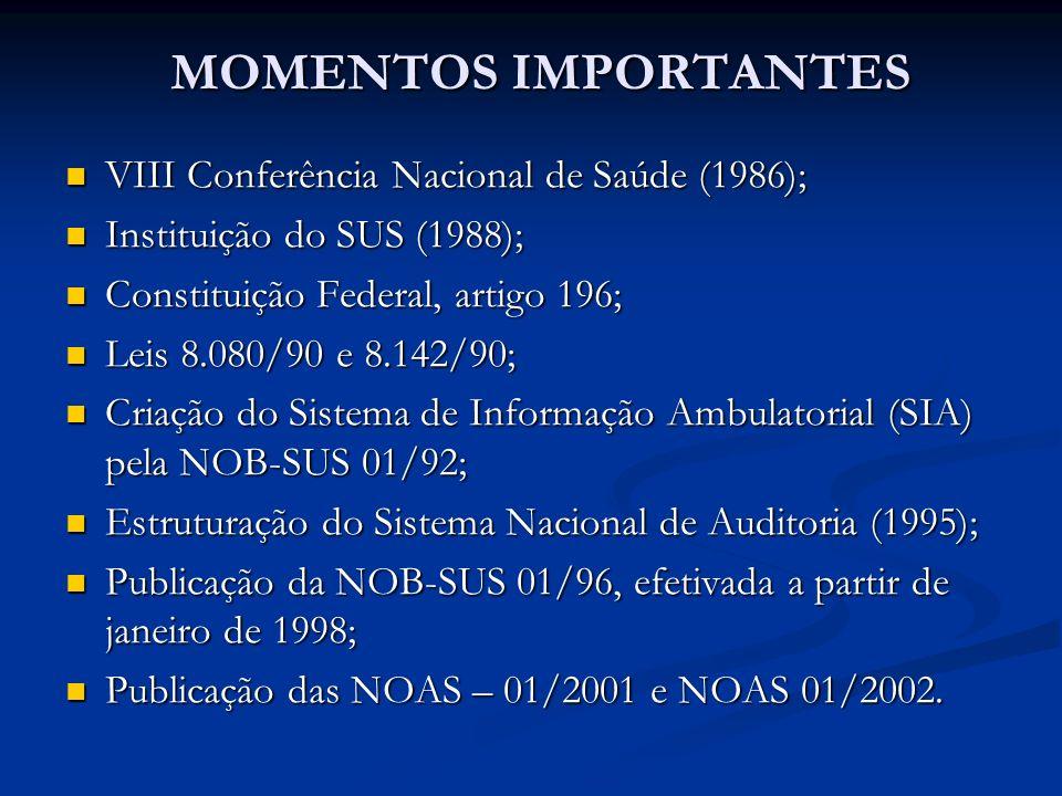 MOMENTOS IMPORTANTES MOMENTOS IMPORTANTES VIII Conferência Nacional de Saúde (1986); VIII Conferência Nacional de Saúde (1986); Instituição do SUS (1988); Instituição do SUS (1988); Constituição Federal, artigo 196; Constituição Federal, artigo 196; Leis 8.080/90 e 8.142/90; Leis 8.080/90 e 8.142/90; Criação do Sistema de Informação Ambulatorial (SIA) pela NOB-SUS 01/92; Criação do Sistema de Informação Ambulatorial (SIA) pela NOB-SUS 01/92; Estruturação do Sistema Nacional de Auditoria (1995); Estruturação do Sistema Nacional de Auditoria (1995); Publicação da NOB-SUS 01/96, efetivada a partir de janeiro de 1998; Publicação da NOB-SUS 01/96, efetivada a partir de janeiro de 1998; Publicação das NOAS – 01/2001 e NOAS 01/2002.