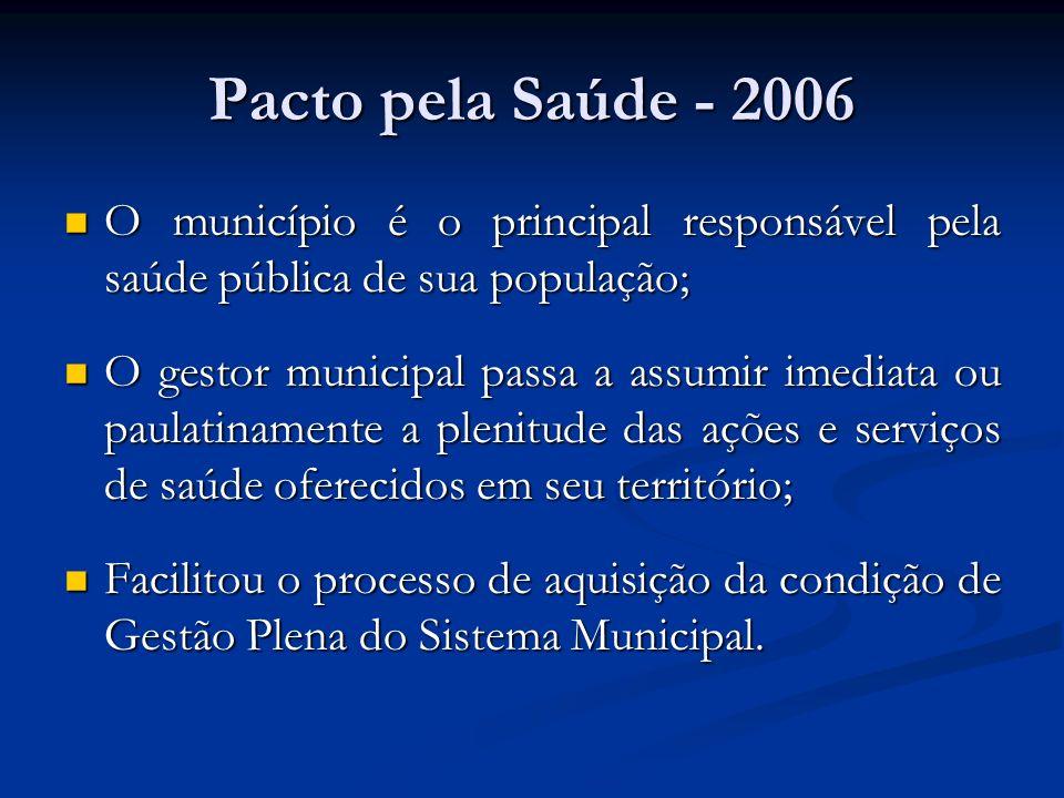 Pacto pela Saúde - 2006 O município é o principal responsável pela saúde pública de sua população; O município é o principal responsável pela saúde pú