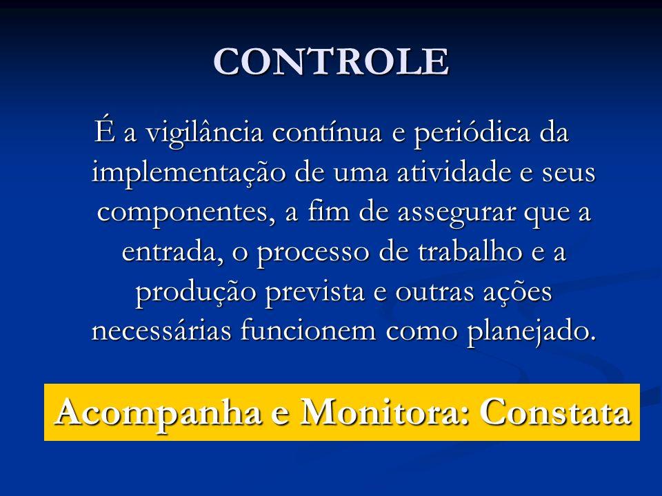 CONTROLE É a vigilância contínua e periódica da implementação de uma atividade e seus componentes, a fim de assegurar que a entrada, o processo de trabalho e a produção prevista e outras ações necessárias funcionem como planejado.