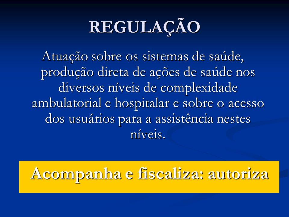 REGULAÇÃO Atuação sobre os sistemas de saúde, produção direta de ações de saúde nos diversos níveis de complexidade ambulatorial e hospitalar e sobre o acesso dos usuários para a assistência nestes níveis.