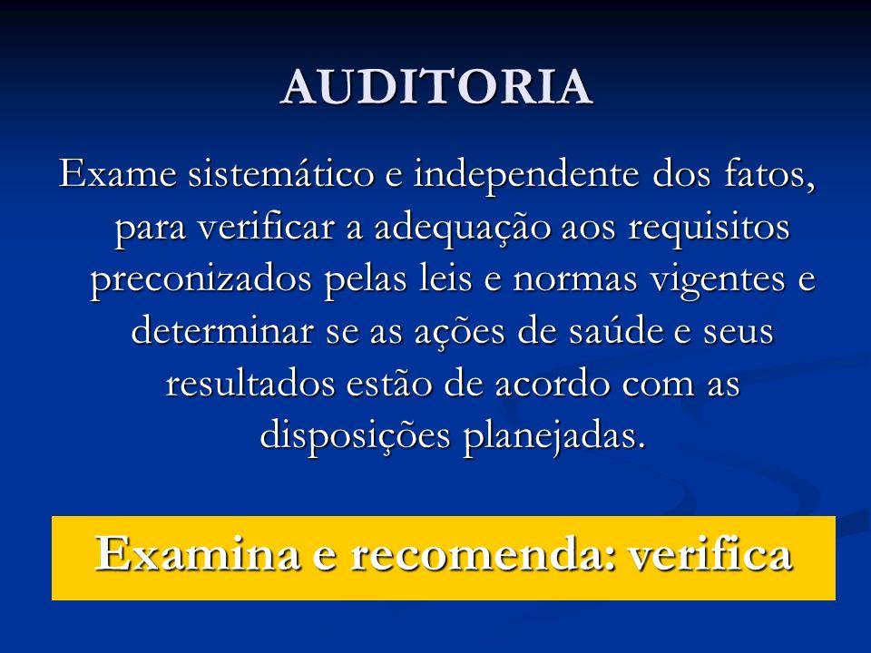 AUDITORIA Exame sistemático e independente dos fatos, para verificar a adequação aos requisitos preconizados pelas leis e normas vigentes e determinar
