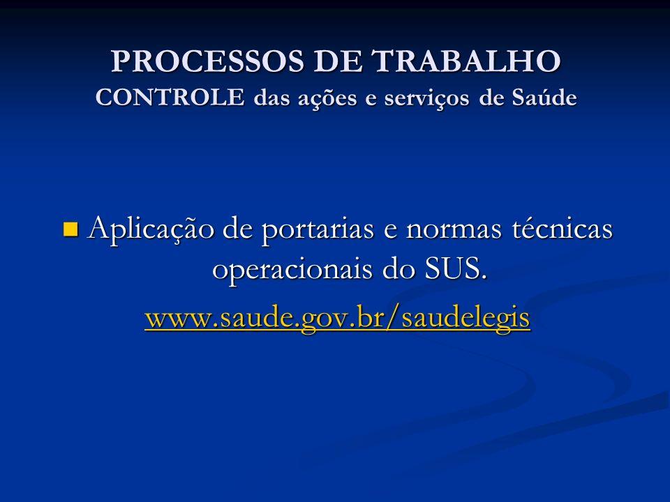 PROCESSOS DE TRABALHO CONTROLE das ações e serviços de Saúde Aplicação de portarias e normas técnicas operacionais do SUS. Aplicação de portarias e no