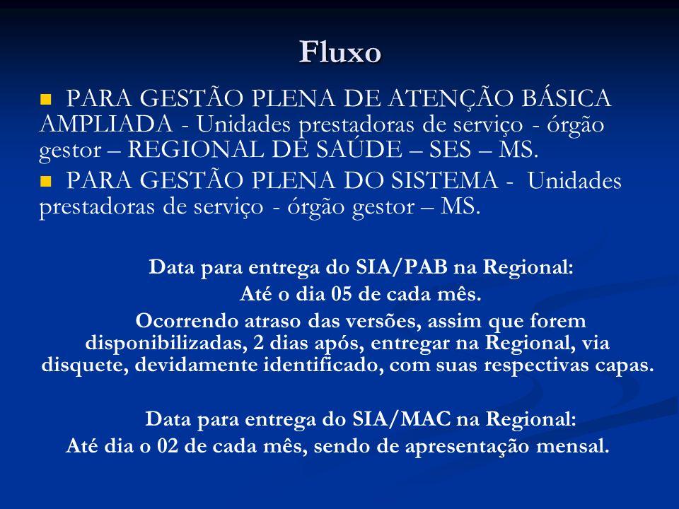 Fluxo PARA GESTÃO PLENA DE ATENÇÃO BÁSICA AMPLIADA - Unidades prestadoras de serviço - órgão gestor – REGIONAL DE SAÚDE – SES – MS.