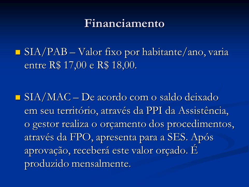 Financiamento SIA/PAB – Valor fixo por habitante/ano, varia entre R$ 17,00 e R$ 18,00. SIA/PAB – Valor fixo por habitante/ano, varia entre R$ 17,00 e