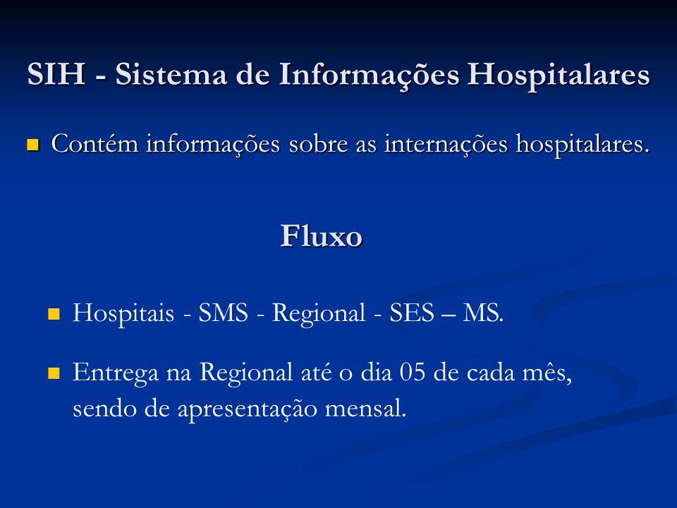 SIH - Sistema de Informações Hospitalares Contém informações sobre as internações hospitalares. Contém informações sobre as internações hospitalares.