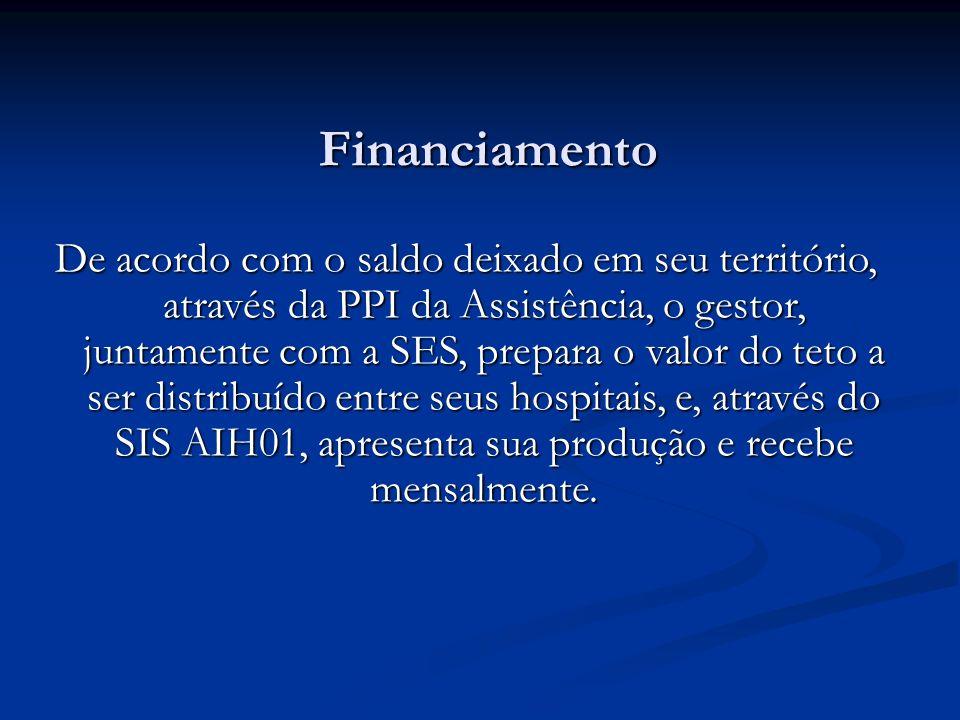Financiamento De acordo com o saldo deixado em seu território, através da PPI da Assistência, o gestor, juntamente com a SES, prepara o valor do teto a ser distribuído entre seus hospitais, e, através do SIS AIH01, apresenta sua produção e recebe mensalmente.