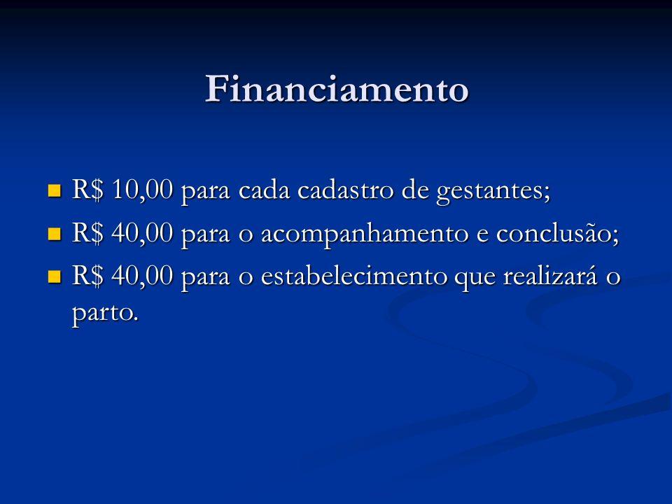 Financiamento R$ 10,00 para cada cadastro de gestantes; R$ 10,00 para cada cadastro de gestantes; R$ 40,00 para o acompanhamento e conclusão; R$ 40,00 para o acompanhamento e conclusão; R$ 40,00 para o estabelecimento que realizará o parto.