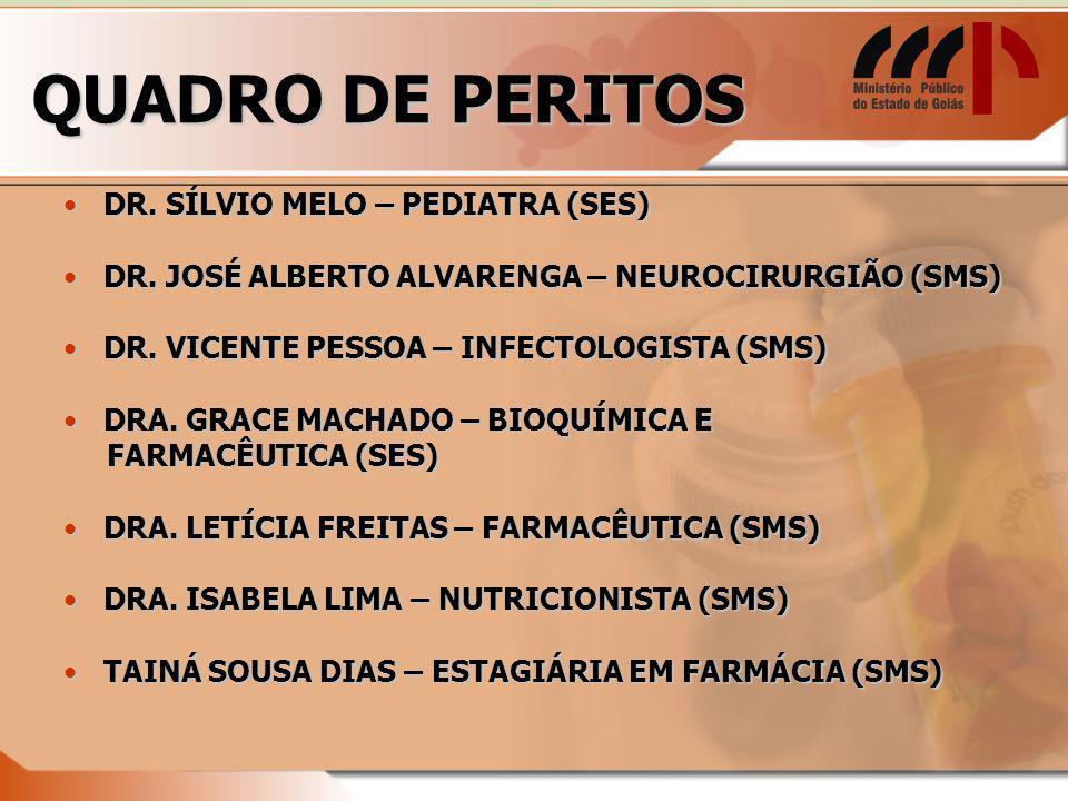 QUADRO DE PERITOS DR. SÍLVIO MELO – PEDIATRA (SES)DR.