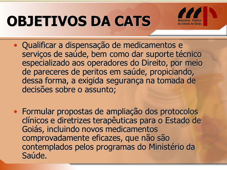 COMPOSIÇÃO DA CATS CAO SAÚDE CATS JURÍDICOPERÍCIAADMINISTRATIVO SMS SES