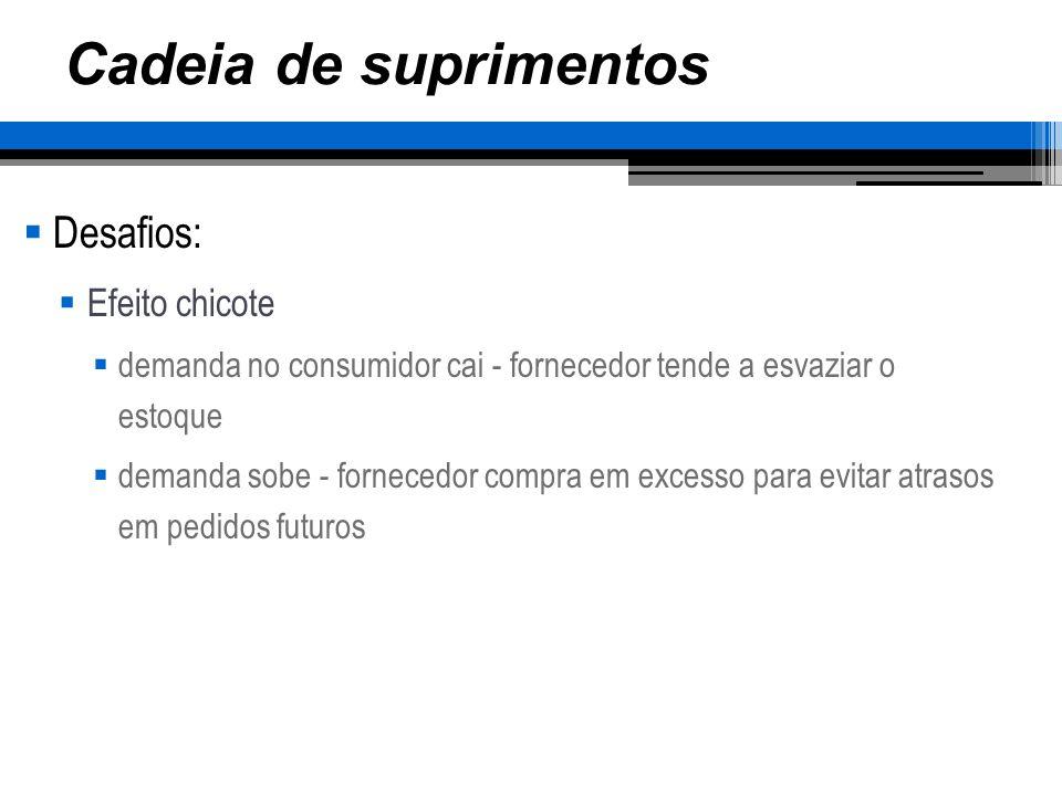 Cadeia de suprimentos Gerenciamento de incertezas (bens) Desempenho do fornecedor Confiabilidade da manufatura Demanda dos clientes