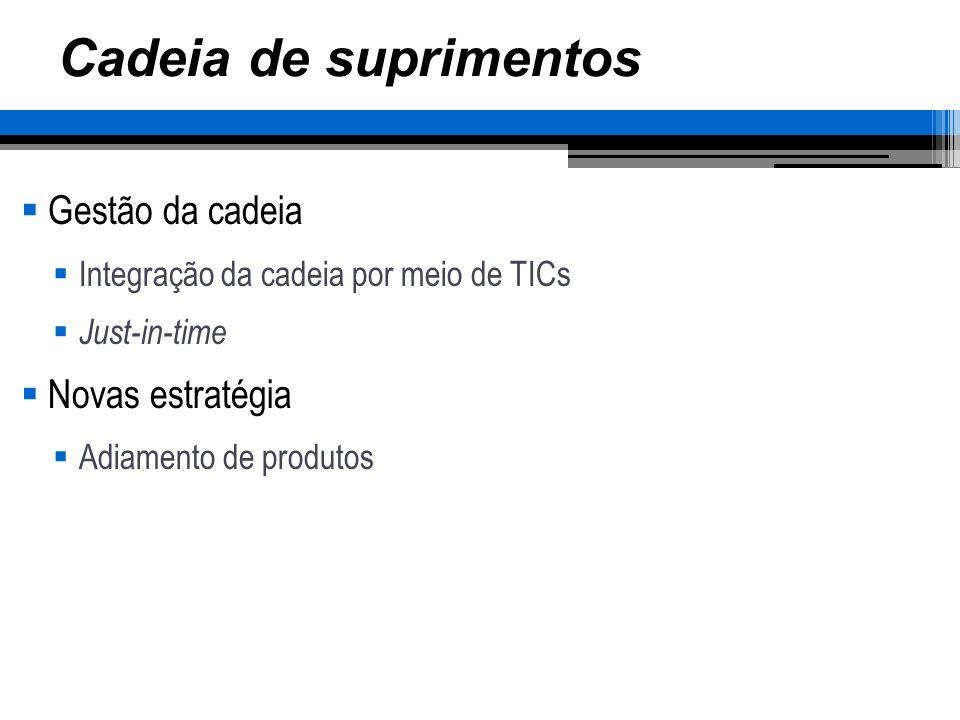 Cadeia de suprimentos Gestão da cadeia Integração da cadeia por meio de TICs Just-in-time Novas estratégia Adiamento de produtos Semelhanças