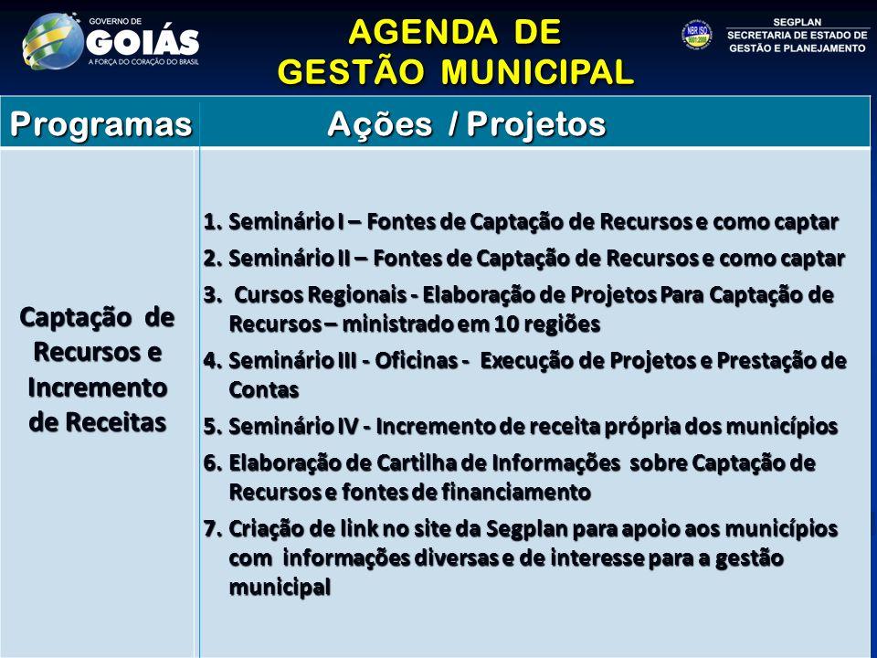 AGENDA DE GESTÃO MUNICIPAL AGENDA DE GESTÃO MUNICIPAL Programas Ações / Projetos Captação de Recursos e Incremento de Receitas 1.Seminário I – Fontes