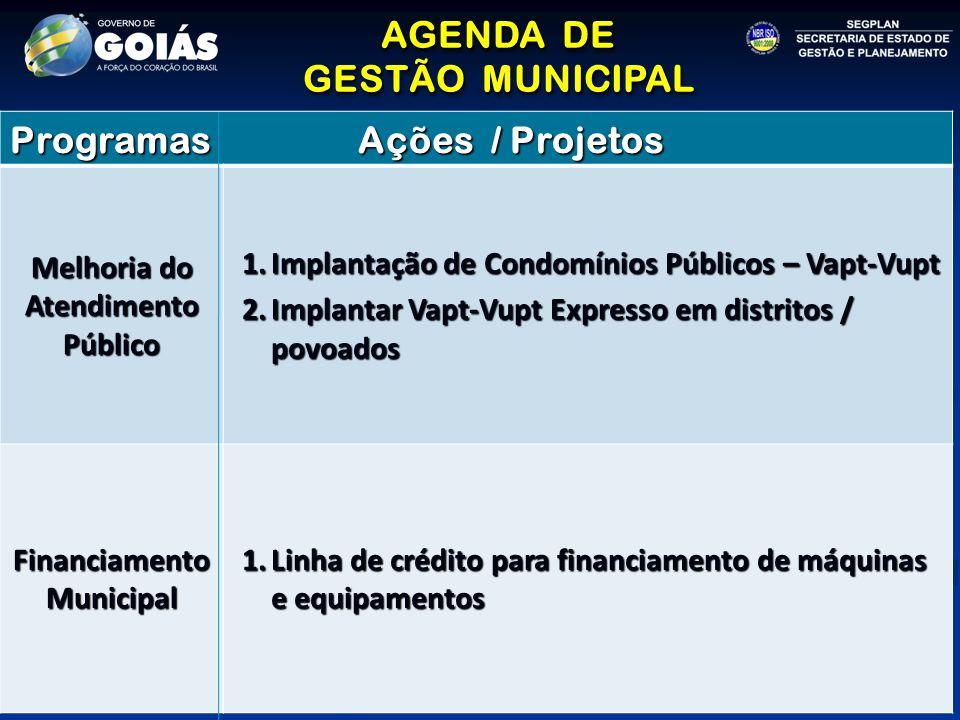 AGENDA DE GESTÃO MUNICIPAL AGENDA DE GESTÃO MUNICIPAL Programas Ações / Projetos Melhoria do Atendimento Público 1.Implantação de Condomínios Públicos