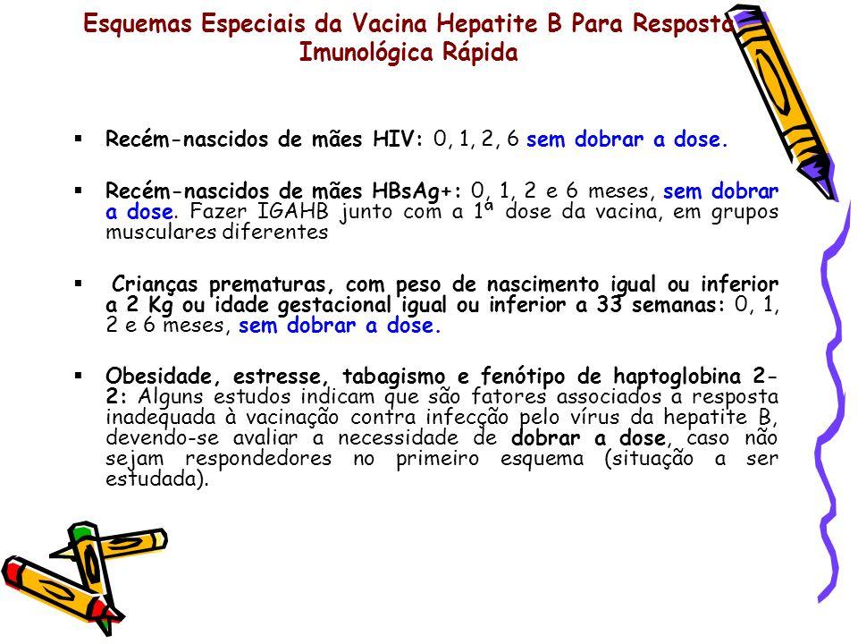 Esquemas Especiais da Vacina Hepatite B Para Resposta Imunológica Rápida Recém-nascidos de mães HIV: 0, 1, 2, 6 sem dobrar a dose. Recém-nascidos de m