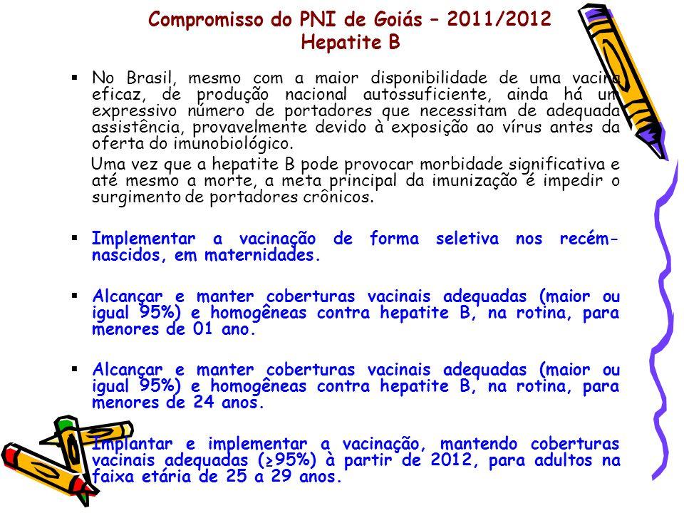 Compromisso do PNI de Goiás – 2011/2012 Hepatite B No Brasil, mesmo com a maior disponibilidade de uma vacina eficaz, de produção nacional autossufici