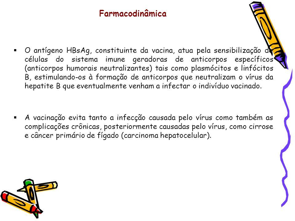 Farmacodinâmica O antígeno HBsAg, constituinte da vacina, atua pela sensibilização de células do sistema imune geradoras de anticorpos específicos (an