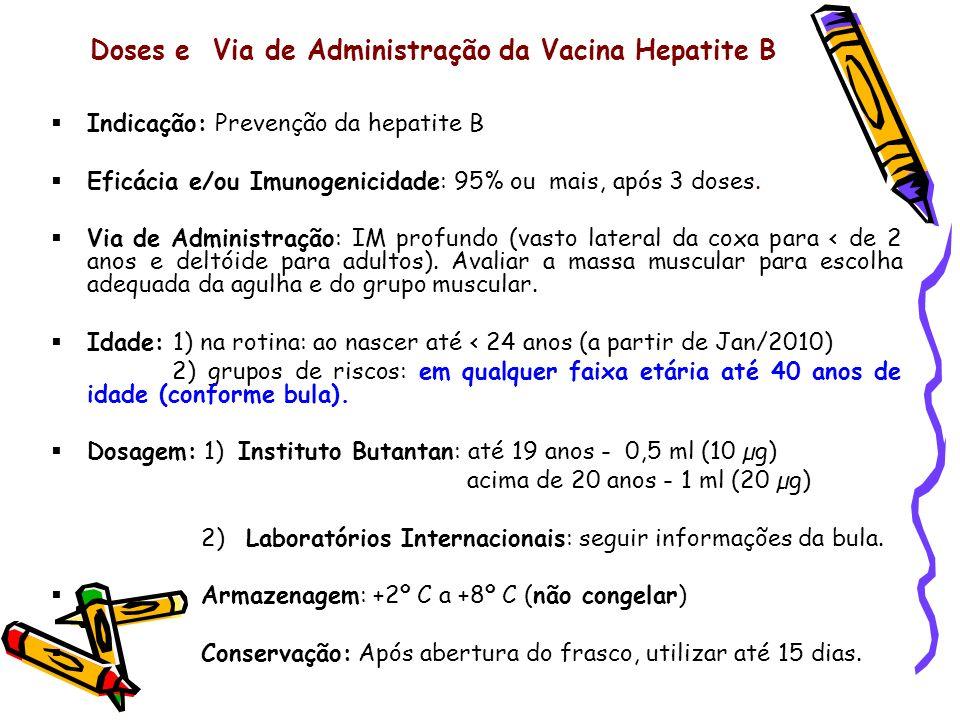 Doses e Via de Administração da Vacina Hepatite B Indicação: Prevenção da hepatite B Eficácia e/ou Imunogenicidade: 95% ou mais, após 3 doses. Via de