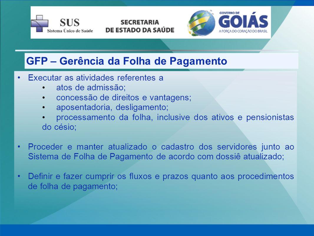 GFP – Gerência da Folha de Pagamento Executar as atividades referentes a atos de admissão; concessão de direitos e vantagens; aposentadoria, desligame