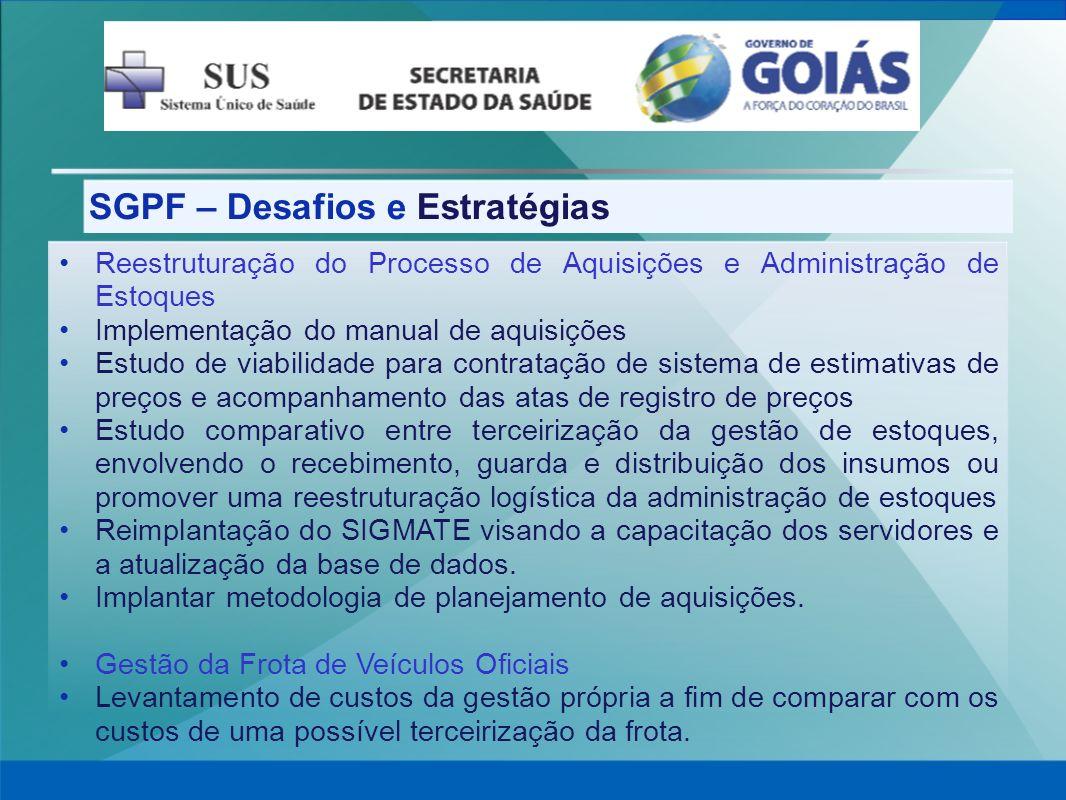 SGPF – Desafios e Estratégias Reestruturação do Processo de Aquisições e Administração de Estoques Implementação do manual de aquisições Estudo de via