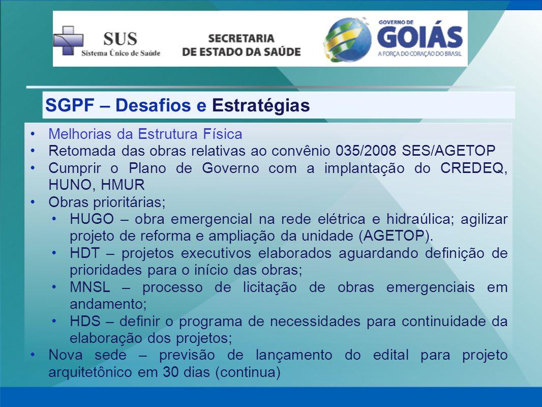 SGPF – Desafios e Estratégias Melhorias da Estrutura Física Retomada das obras relativas ao convênio 035/2008 SES/AGETOP Cumprir o Plano de Governo co