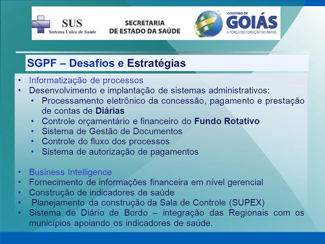 SGPF – Desafios e Estratégias Informatização de processos Desenvolvimento e implantação de sistemas administrativos: Processamento eletrônico da conce