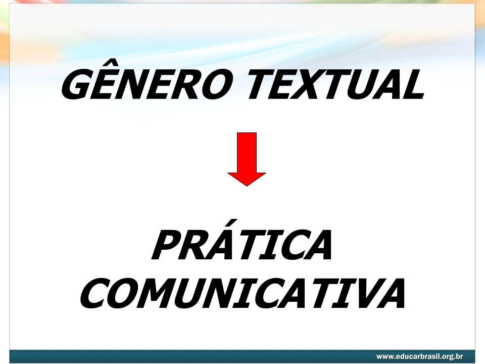GÊNERO TEXTUAL PRÁTICA COMUNICATIVA