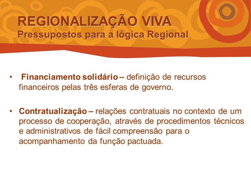 Financiamento solidário – definição de recursos financeiros pelas três esferas de governo.