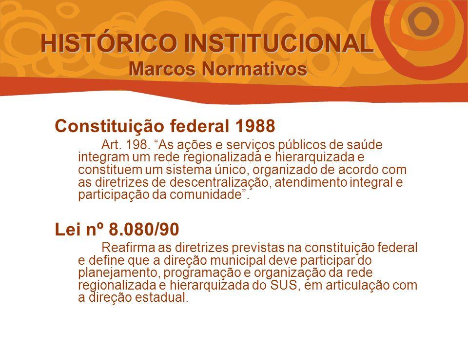 HISTÓRICO INSTITUCIONAL Constituição federal 1988 Art.