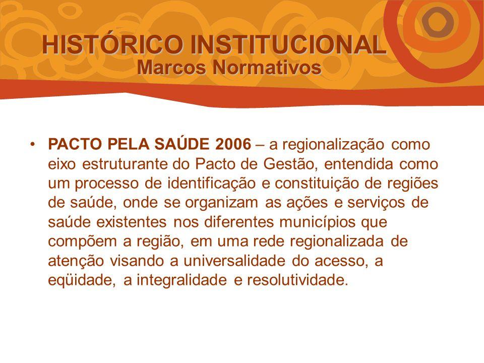 Regiões Intraestaduais - compostas por mais de um município, dentro de um mesmo estado.