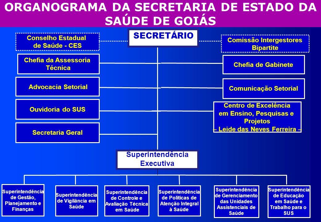 SECRETÁRIO Advocacia Setorial Chefia de Gabinete Comunicação Setorial Chefia da Assessoria Técnica Secretaria Geral Superintendência Executiva Comissã