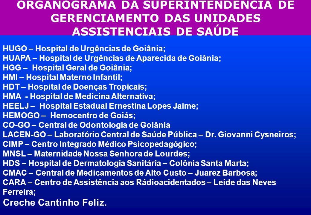 ORGANOGRAMA DA SUPERINTENDÊNCIA DE GERENCIAMENTO DAS UNIDADES ASSISTENCIAIS DE SAÚDE HUGO – Hospital de Urgências de Goiânia; HUAPA – Hospital de Urgê