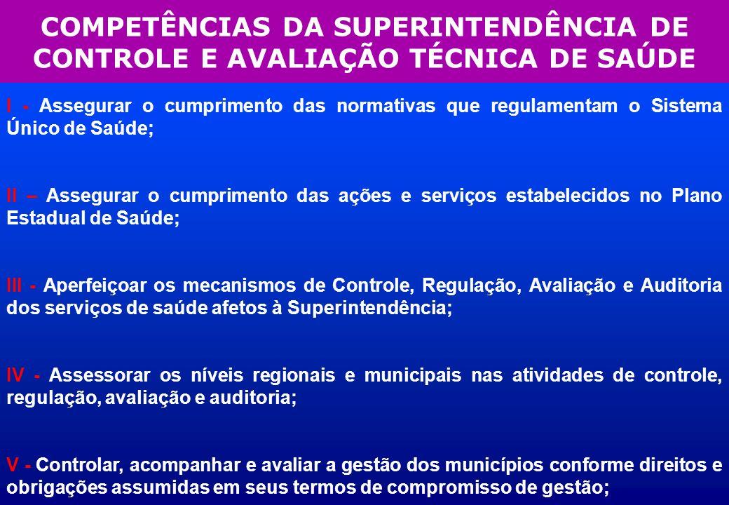 COMPETÊNCIAS DA SUPERINTENDÊNCIA DE CONTROLE E AVALIAÇÃO TÉCNICA DE SAÚDE I - Assegurar o cumprimento das normativas que regulamentam o Sistema Único