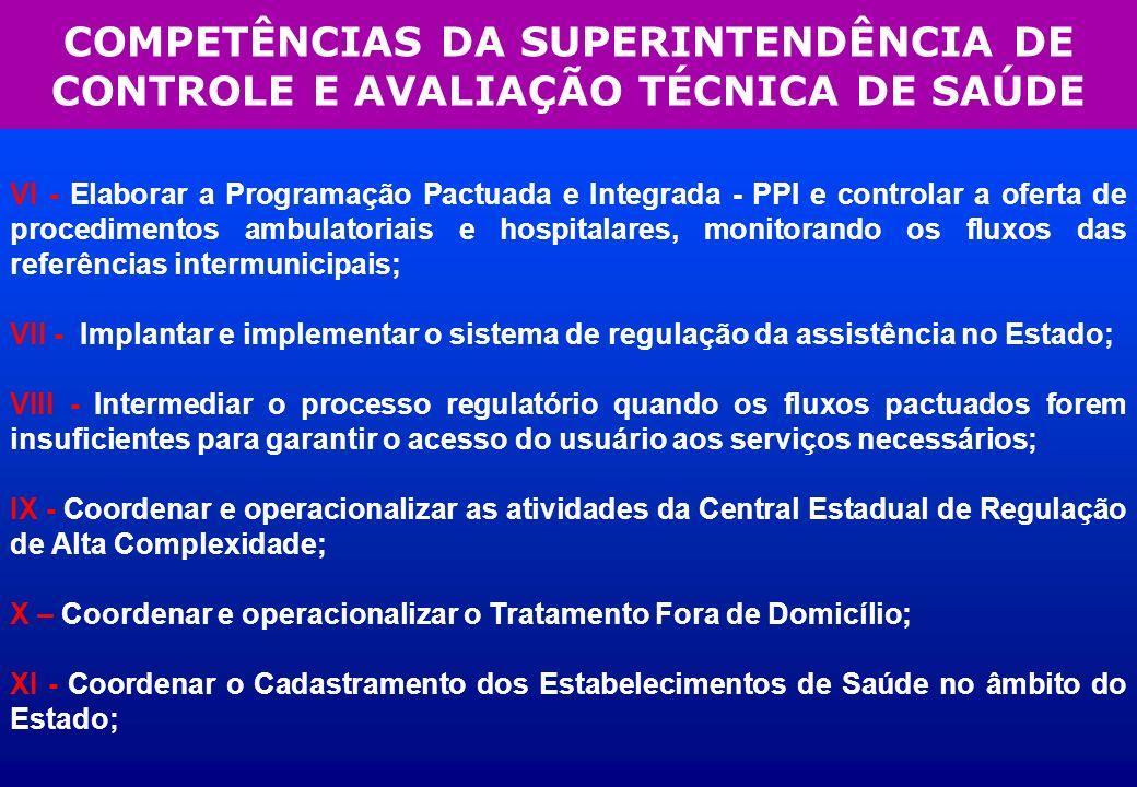 COMPETÊNCIAS DA SUPERINTENDÊNCIA DE CONTROLE E AVALIAÇÃO TÉCNICA DE SAÚDE VI - Elaborar a Programação Pactuada e Integrada - PPI e controlar a oferta