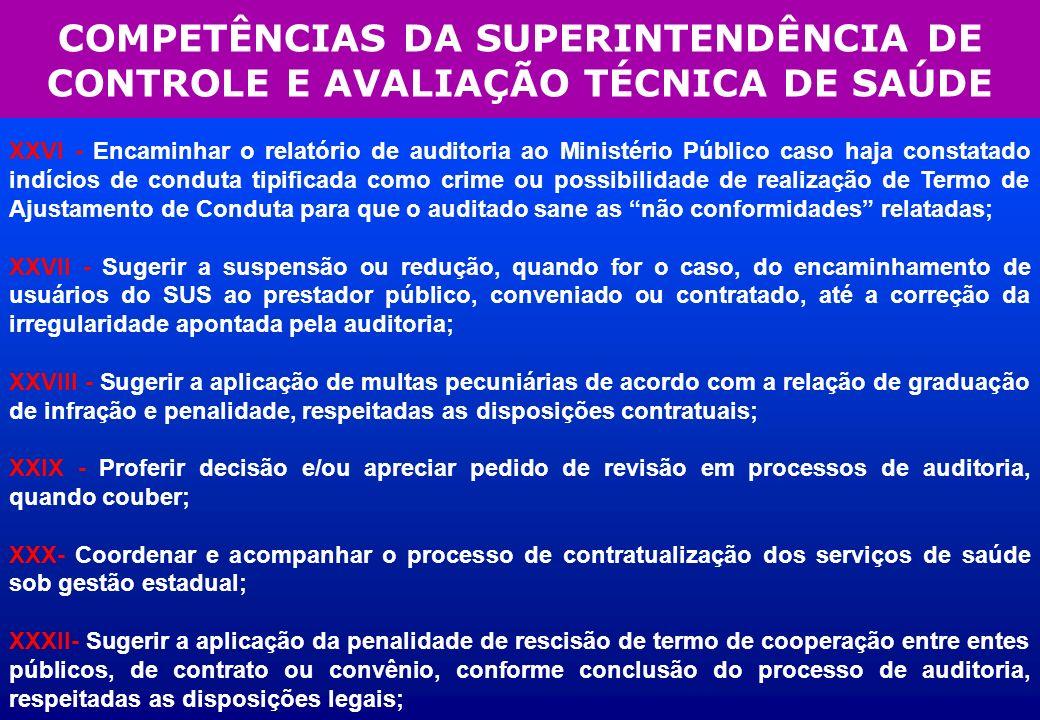 COMPETÊNCIAS DA SUPERINTENDÊNCIA DE CONTROLE E AVALIAÇÃO TÉCNICA DE SAÚDE XXVI - Encaminhar o relatório de auditoria ao Ministério Público caso haja c