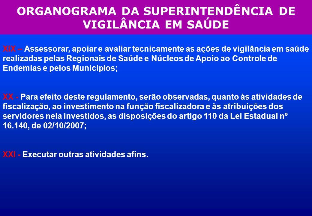 ORGANOGRAMA DA SUPERINTENDÊNCIA DE VIGILÂNCIA EM SAÚDE XIX – Assessorar, apoiar e avaliar tecnicamente as ações de vigilância em saúde realizadas pela