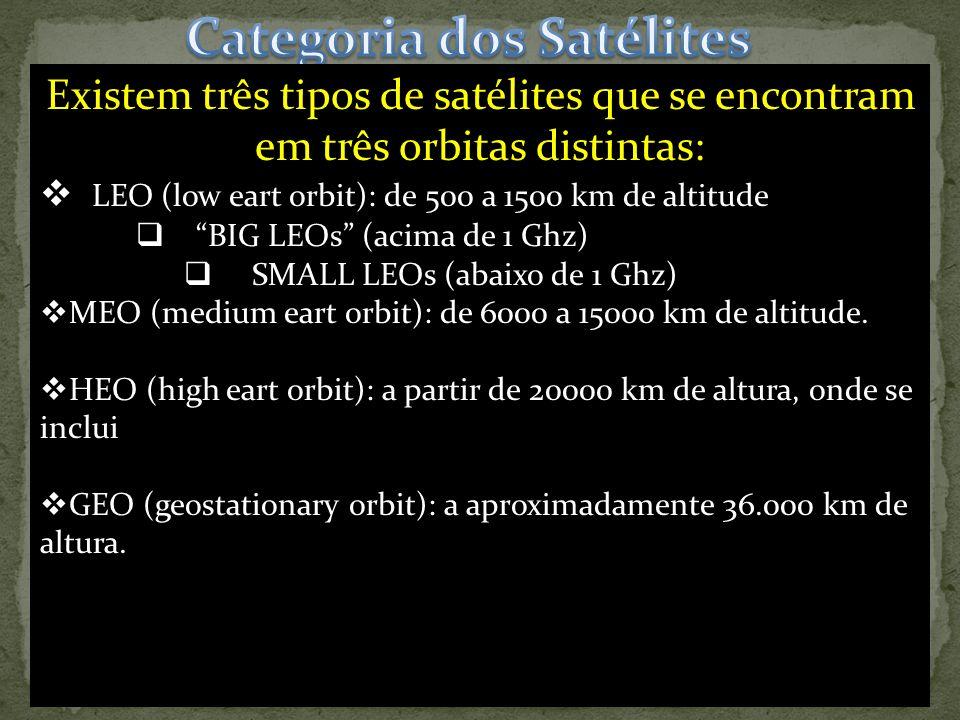 Existem três tipos de satélites que se encontram em três orbitas distintas: LEO (low eart orbit): de 500 a 1500 km de altitude BIG LEOs (acima de 1 Ghz) SMALL LEOs (abaixo de 1 Ghz) MEO (medium eart orbit): de 6000 a 15000 km de altitude.