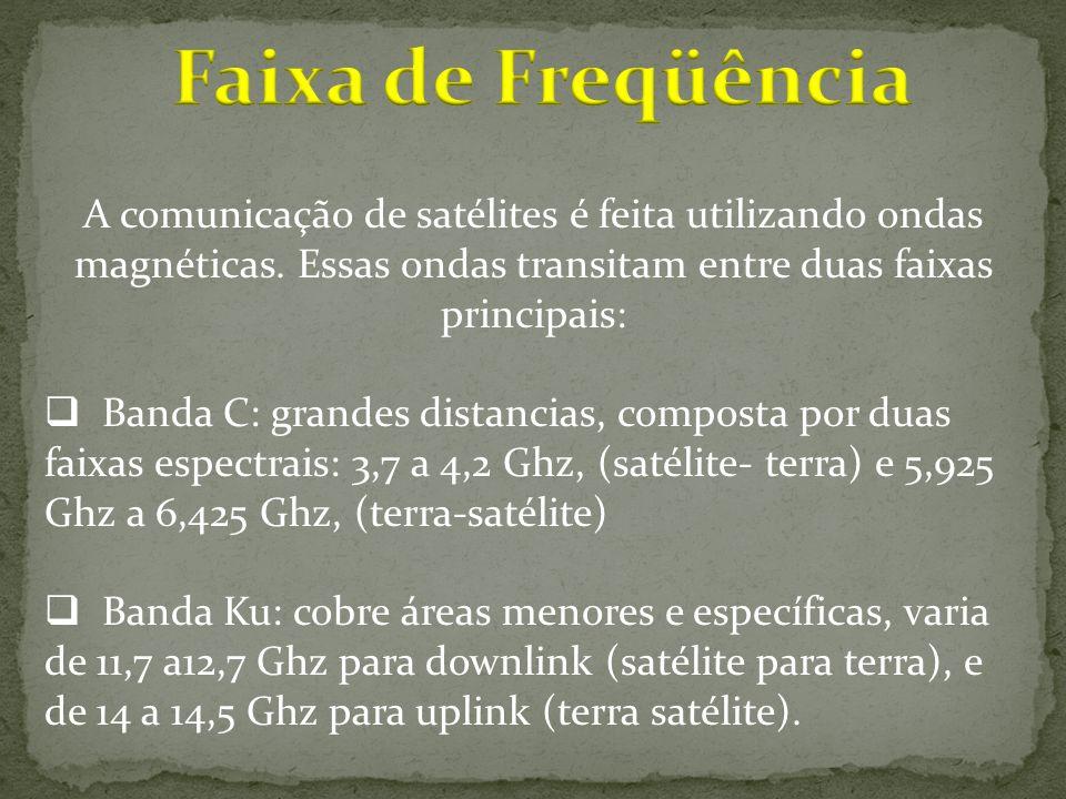 A comunicação de satélites é feita utilizando ondas magnéticas. Essas ondas transitam entre duas faixas principais: Banda C: grandes distancias, compo
