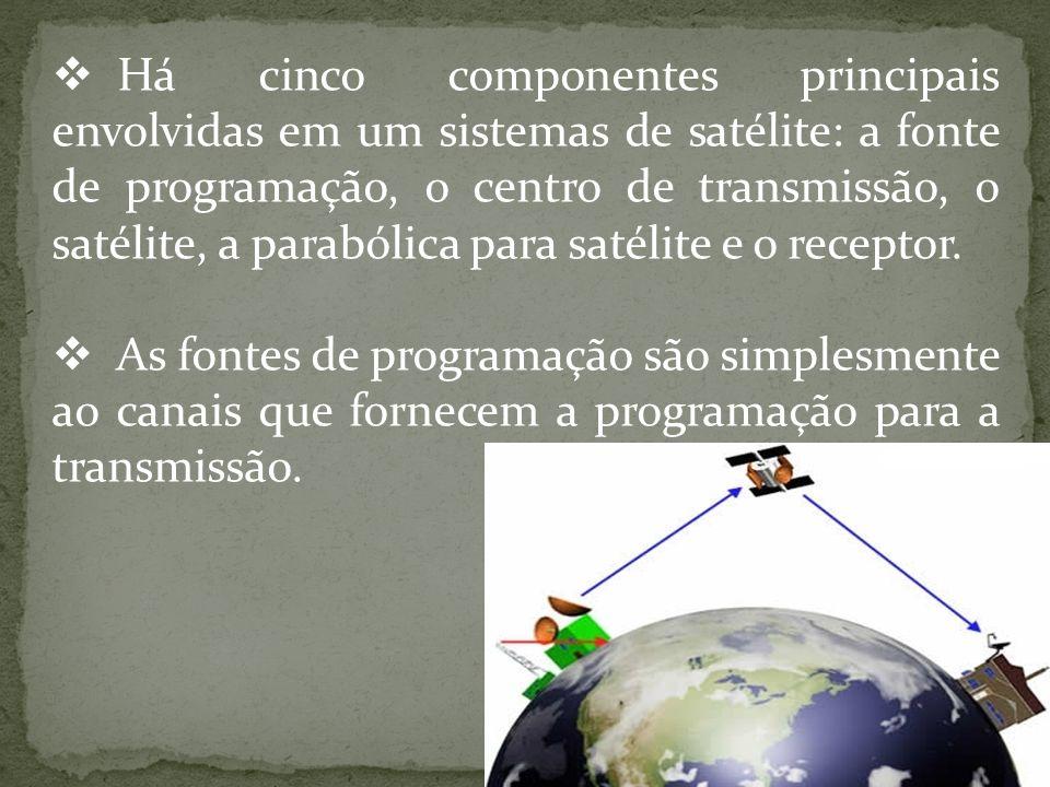 Há cinco componentes principais envolvidas em um sistemas de satélite: a fonte de programação, o centro de transmissão, o satélite, a parabólica para