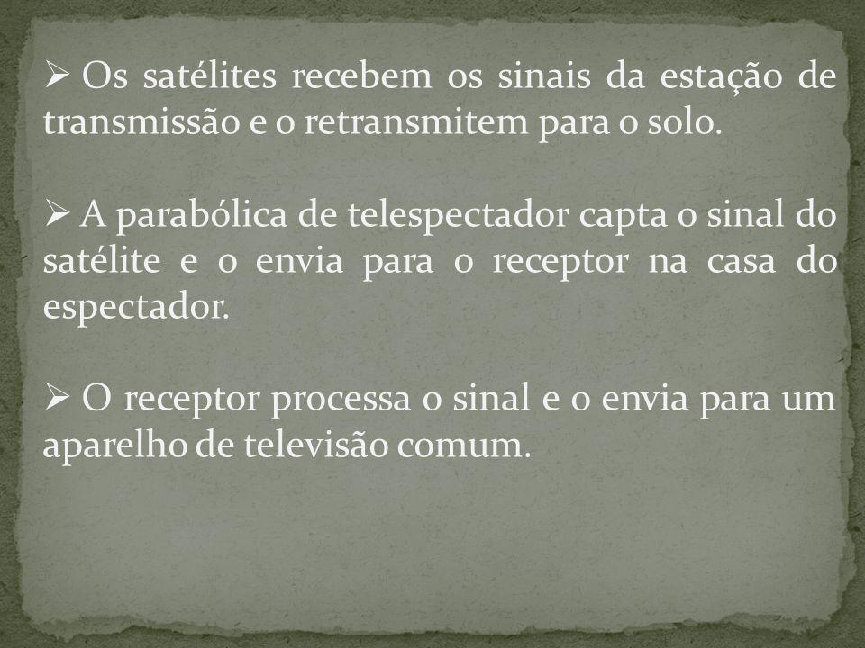 Os satélites recebem os sinais da estação de transmissão e o retransmitem para o solo. A parabólica de telespectador capta o sinal do satélite e o env