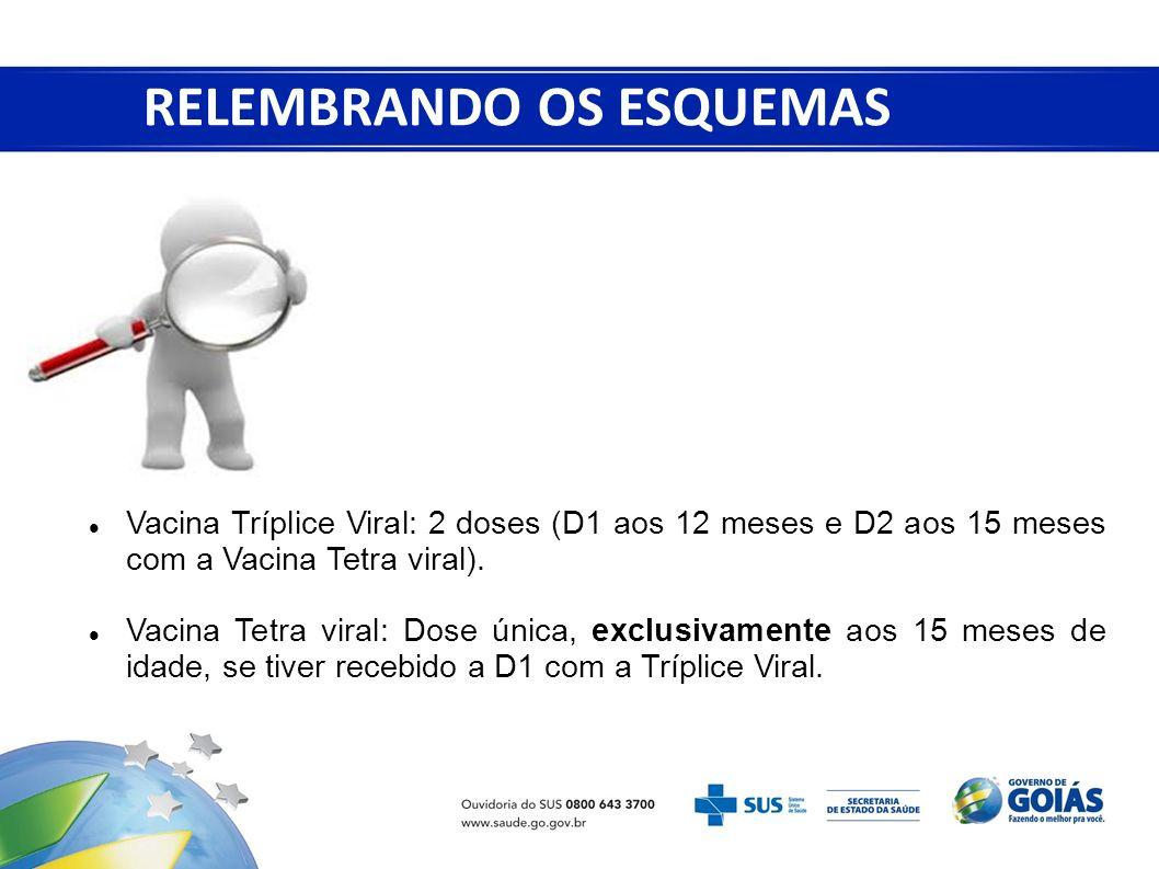 Vacina Tríplice Viral: 2 doses (D1 aos 12 meses e D2 aos 15 meses com a Vacina Tetra viral). Vacina Tetra viral: Dose única, exclusivamente aos 15 mes