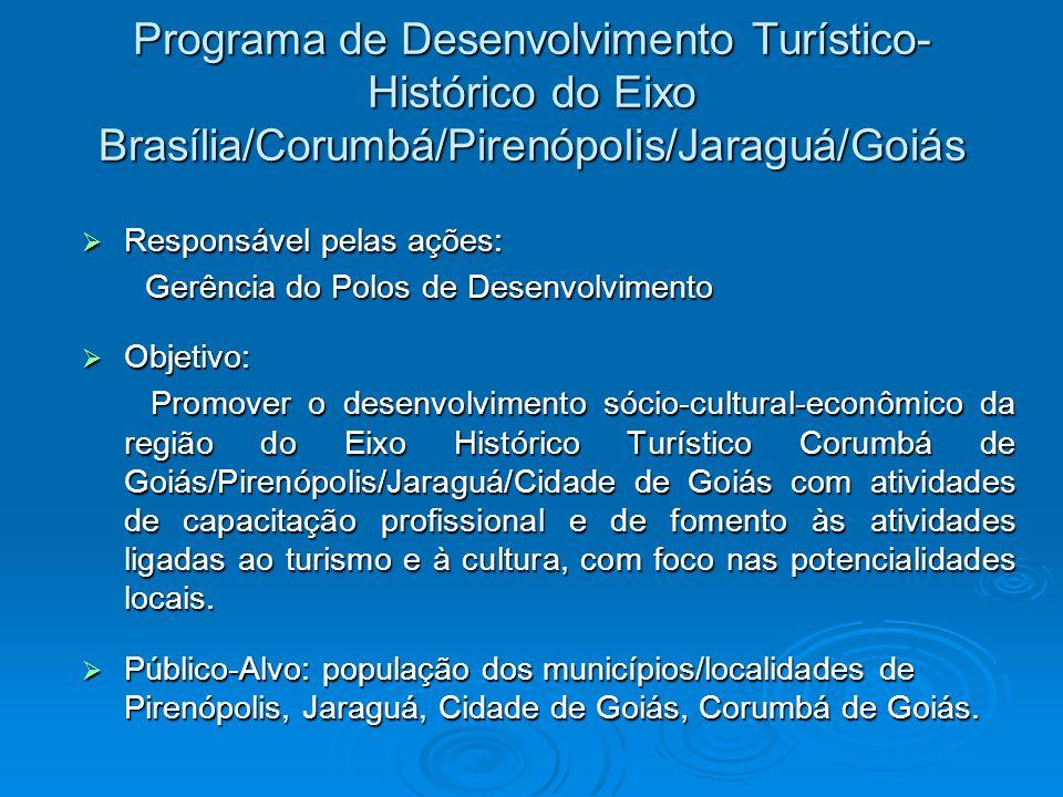 Programa de Desenvolvimento Turístico- Histórico do Eixo Brasília/Corumbá/Pirenópolis/Jaraguá/Goiás Responsável pelas ações: Responsável pelas ações: