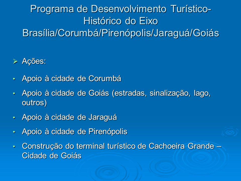 Programa de Desenvolvimento Turístico- Histórico do Eixo Brasília/Corumbá/Pirenópolis/Jaraguá/Goiás Ações: Ações: Apoio à cidade de Corumbá Apoio à ci