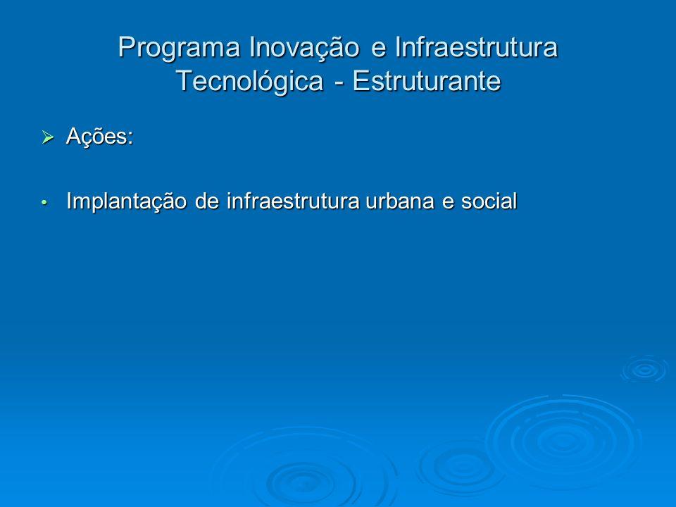 Programa Inovação e Infraestrutura Tecnológica - Estruturante Ações: Ações: Implantação de infraestrutura urbana e social Implantação de infraestrutur