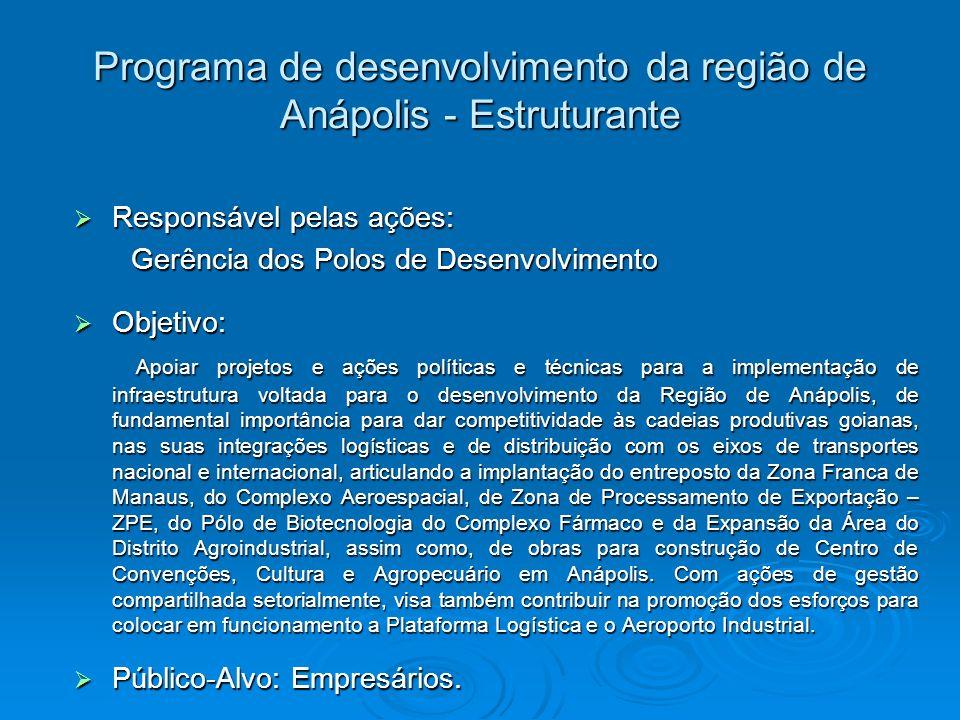Programa de desenvolvimento da região de Anápolis - Estruturante Responsável pelas ações: Responsável pelas ações: Gerência dos Polos de Desenvolvimen