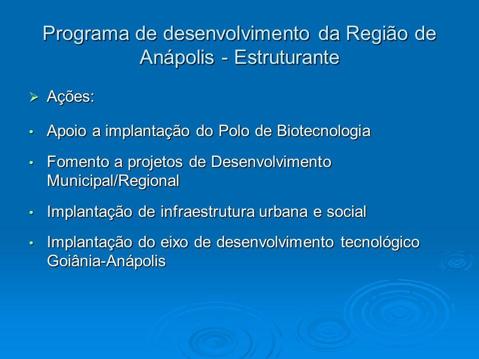 Programa de desenvolvimento da Região de Anápolis - Estruturante Ações: Ações: Apoio a implantação do Polo de Biotecnologia Apoio a implantação do Pol