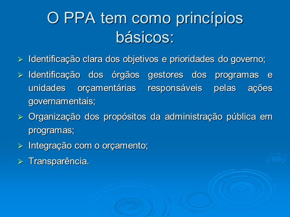 O PPA tem como princípios básicos: Identificação clara dos objetivos e prioridades do governo; Identificação clara dos objetivos e prioridades do gove