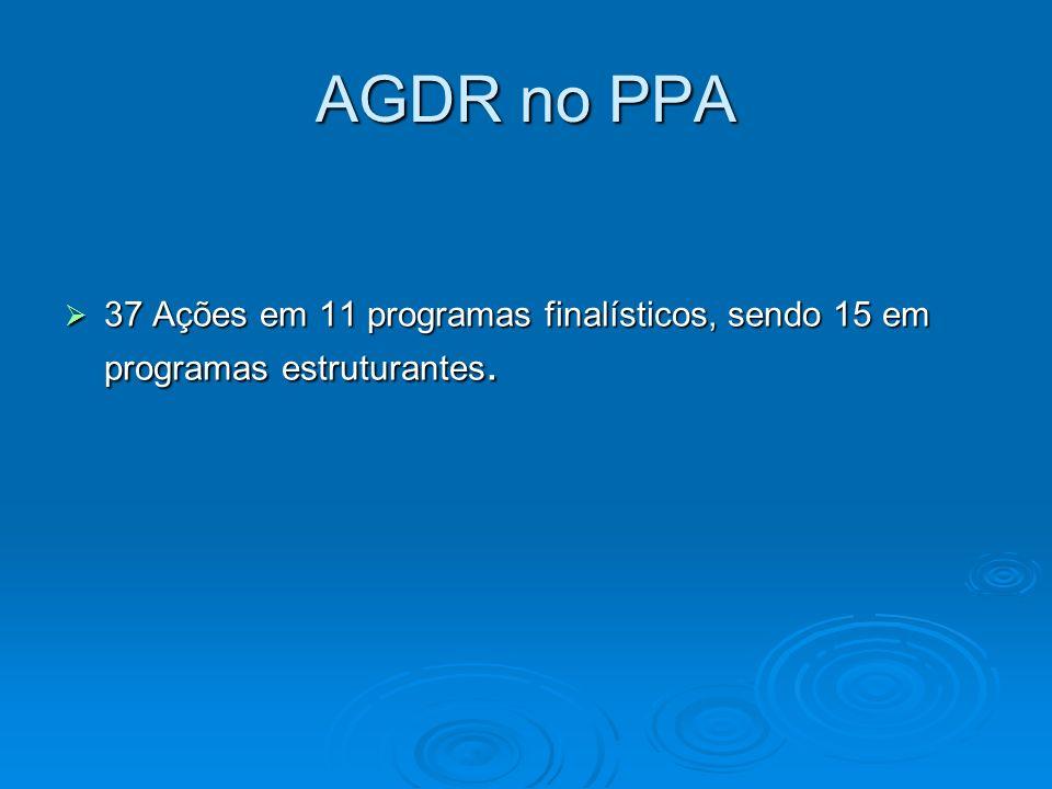 AGDR no PPA 37 Ações em 11 programas finalísticos, sendo 15 em programas estruturantes. 37 Ações em 11 programas finalísticos, sendo 15 em programas e