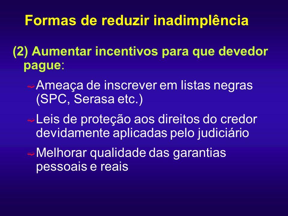 Formas de reduzir inadimplência (2) Aumentar incentivos para que devedor pague: ë Ameaça de inscrever em listas negras (SPC, Serasa etc.) ë Leis de pr